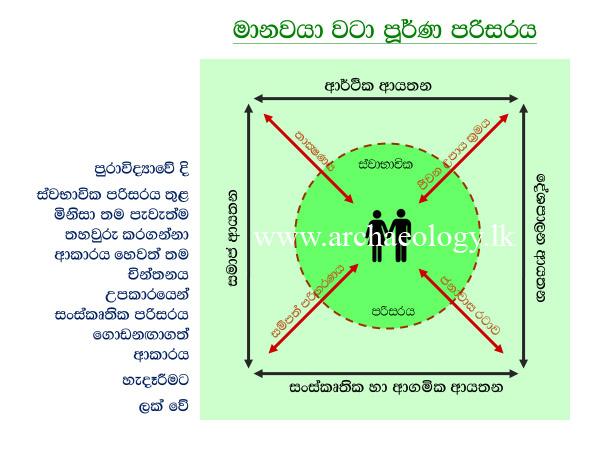 archaeology-archaeology-lk-chandima-ambanwala